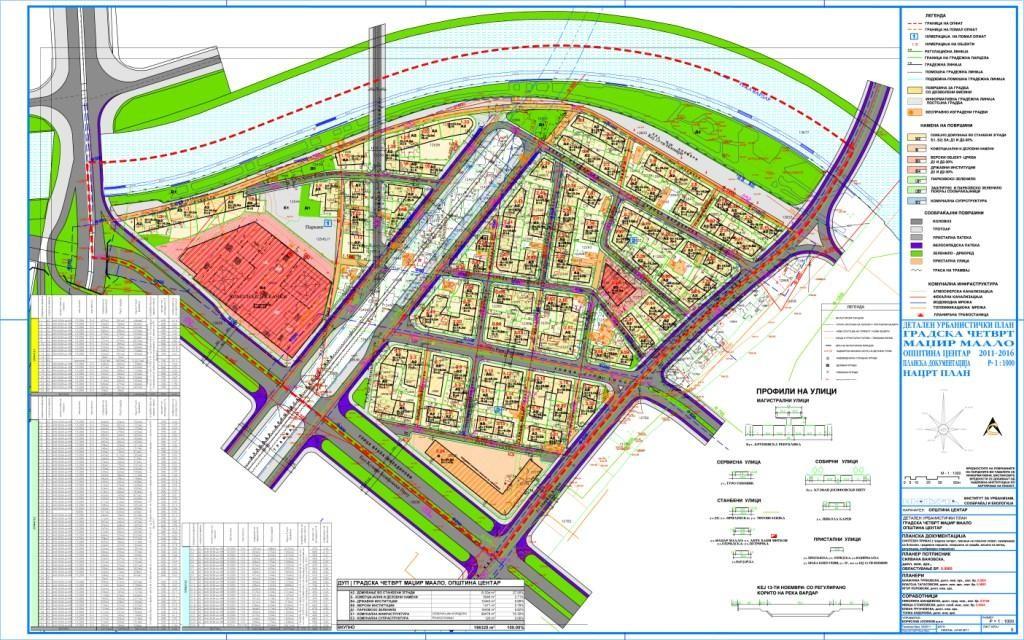Урбанистички план на Маџир Маало