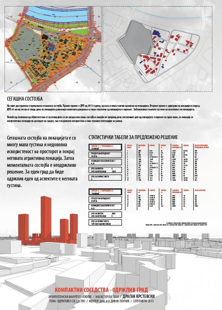 Компактни средства -одржлив град Драган Крстевски 4