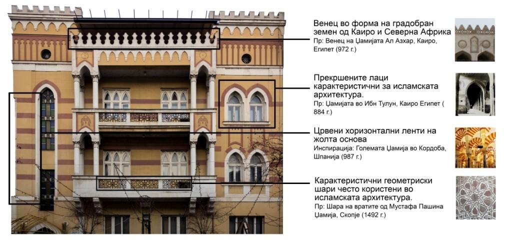 """9 - Ориентални елементи во """"Арапска Куќа"""""""